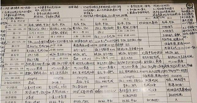 清大學霸超狂讀書計畫表曝光 網驚呆:天才不可怕自律才可怕