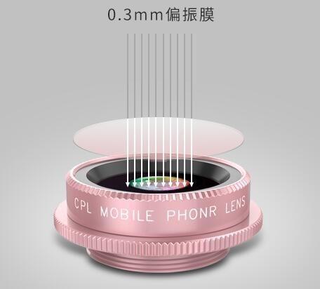 手機鏡頭廣角微距魚眼三合一套裝蘋果通用拍照單反外置攝像頭高清