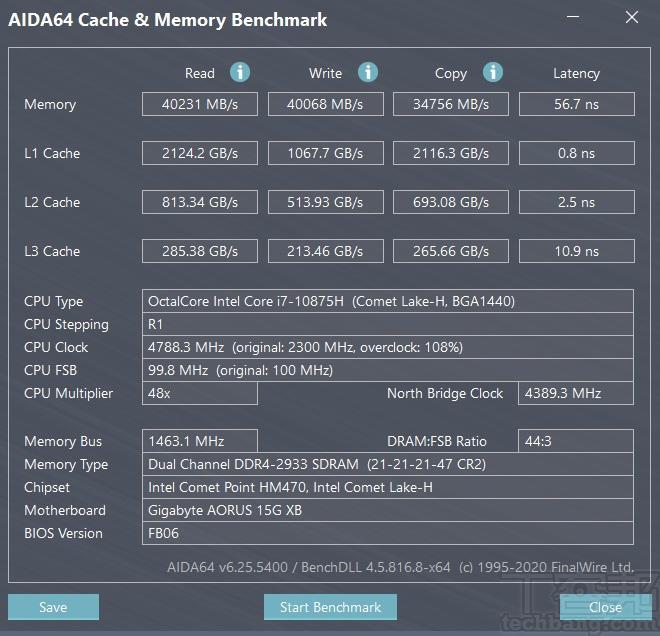 主要記憶體的效能測試結果為讀取 40,231 MB/s、寫入 40,068 MB/s、拷貝34,756 MB/s,延遲時序則為 56.7ns。