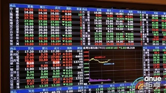 長期穩定存股清單 這檔ETF不可少