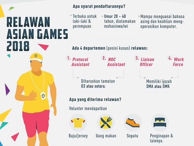 w644 - Asian Games Lowongan