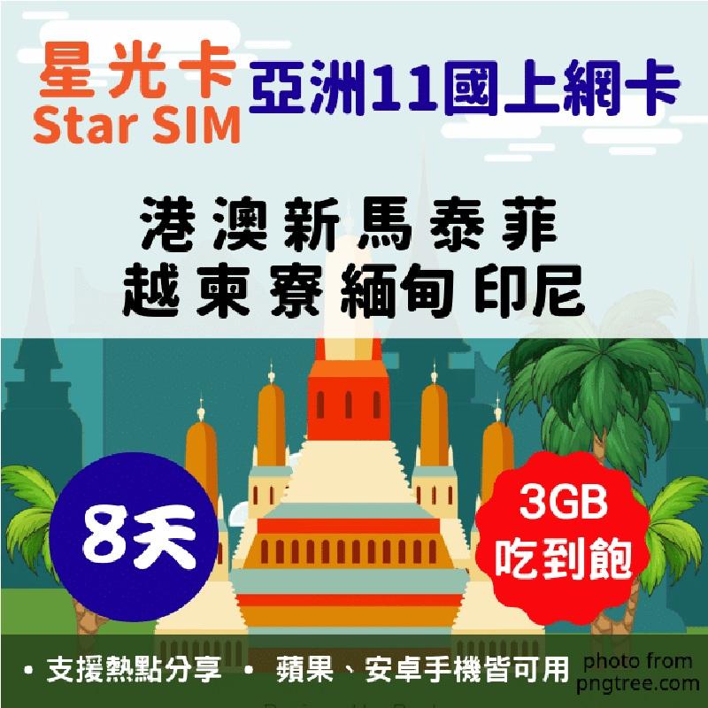 ■ Line線上客服出國安心■ 8天(日曆天) 高速上網■ 3GB用完降速256kpbs 無流量限制■ 支援熱點分享■ 三合一SIM卡