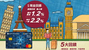 臺灣銀行房貸戶 刷卡加碼3%回饋