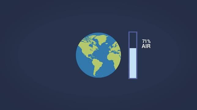 Daripada tanah, nyata bumi kita sama seperti tubuh manusia yang banyak airnya..