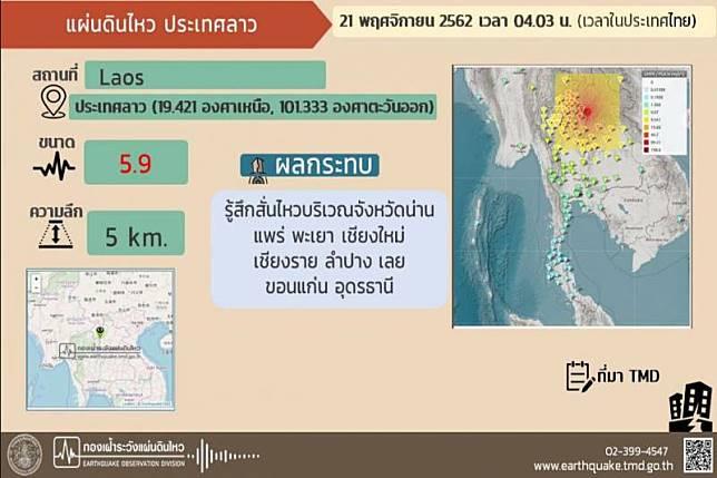 แผ่นดินไหวขนาด5.9ที่ลาว รู้สึกได้ในพื้นที่9จว.ของไทย