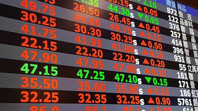 ▲台北股市今(20)日開盤漲16.98點,加權股價指數以10529.3點開出。各類股部分,早盤電子漲0.3%、金融也在盤上。(圖/NOWnews資料照片)