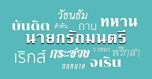 ปก-ภาษาไทย