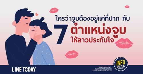 Men's content รวมสาระแบบแมนๆว่าด้วยการจูบนั้นไม่ได้อยู่แค่นี้ปาก