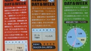 日本當紅漫畫家公開作息時間表 網友:更想看富樫義博都在做什麼
