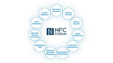 NFC 習得新技能:無線充電 (無誤)