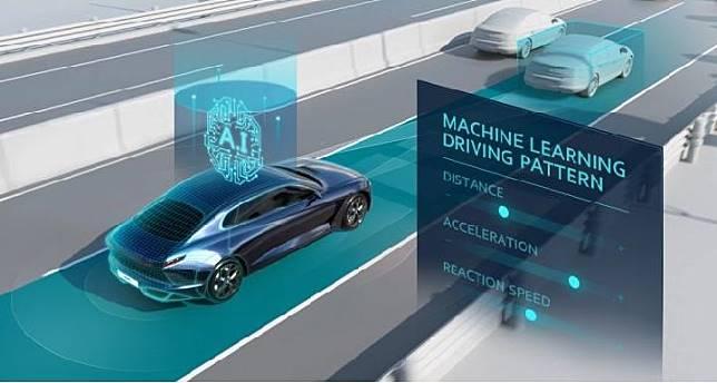 Teknologi smart cruise control pada mobil Hyundai. Sumber: carscoops.com