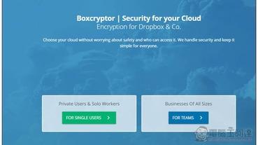 Boxcryptor 專為雲端檔案而生的加密、解密免費軟體 提升雲端資料的安全性