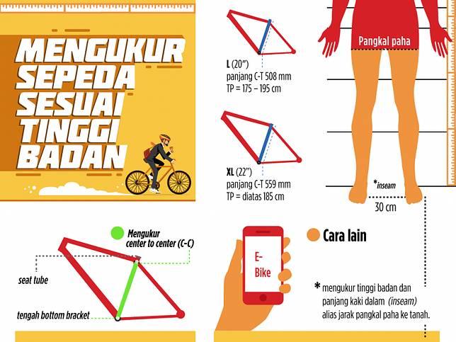 Ukuran sepeda yang pas untuk Anda