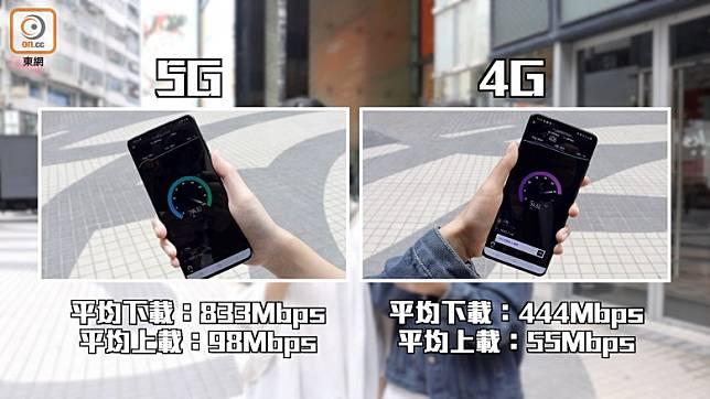 銅鑼灣世貿中心測試:5G快87%