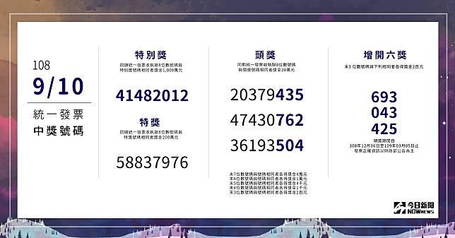 ▲ 108 年 9-10 月期統一發票今( 25 )日開獎。(圖/ NOWnews 製圖)