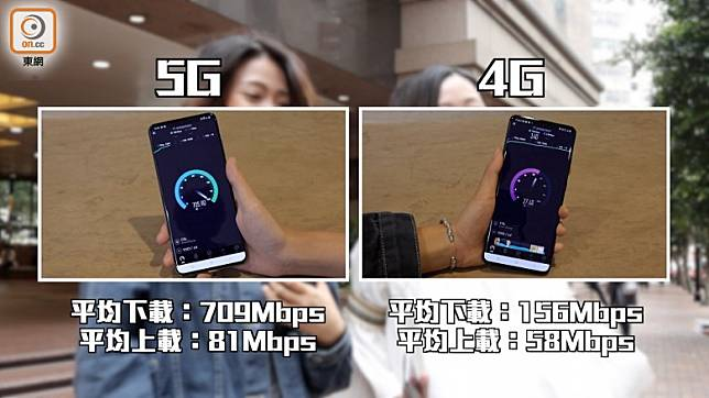 銅鑼灣時代廣場測試:5G快350%