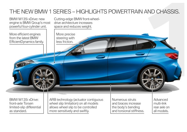P90349665_highRes_the-all-new-bmw-1-se.jpg