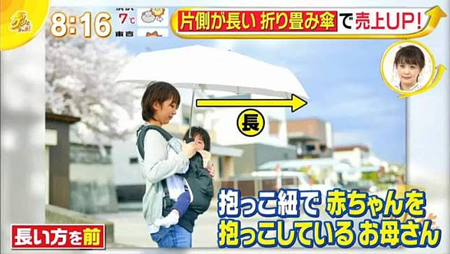 傘特長一邊往前,又可加強保護嬰孩。(互聯網)