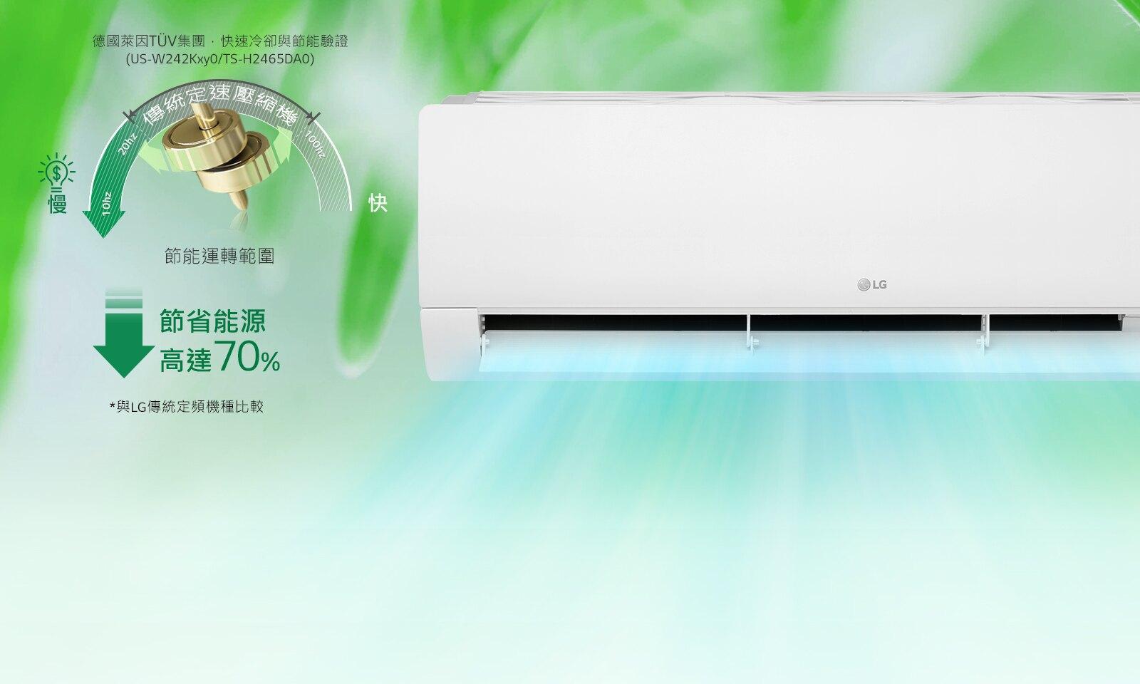 ***東洋數位家電***請議價LG LSU1217DHP LSN1217DHP LG WiFi遠控 雙迴轉變頻空調 LG 變頻分離式冷暖 雙迴轉壓縮空調 適用6坪