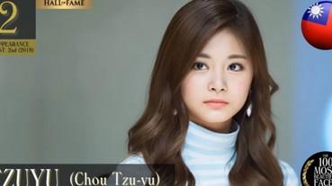 逼近冠軍!2018 全球百大最美臉孔 19 歲台灣女孩 TWICE 周子瑜再躍升到第 2 名!