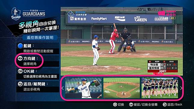 2. 進入多視角,同時呈現四個即時動態畫面,左方顯示遙控器操作說明。按 左右鍵 選擇視角,再按 OK鍵 切換選擇的視角為主畫面。