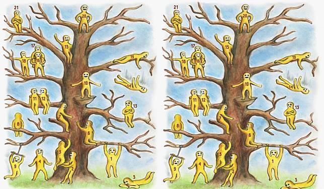 Tes Kepribadian : Posisi Orang di Pohon yang Kamu Pilih Akan Ungkap Karakter Aslimu