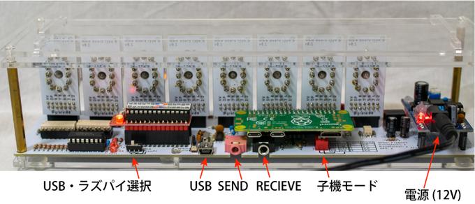 使用者可以透過USB將自行開發的程式上傳至BitNix。