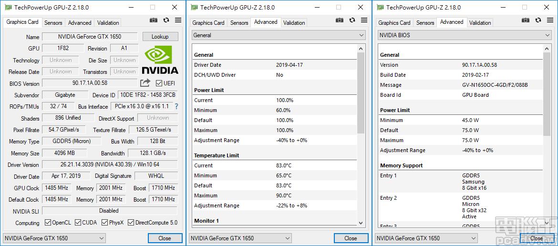 由於 GeForce GTX 1650 OC 4G 並未加裝 PCIe 6pin 輔助電源,因此 Power Limit 預設值就是上限 75W