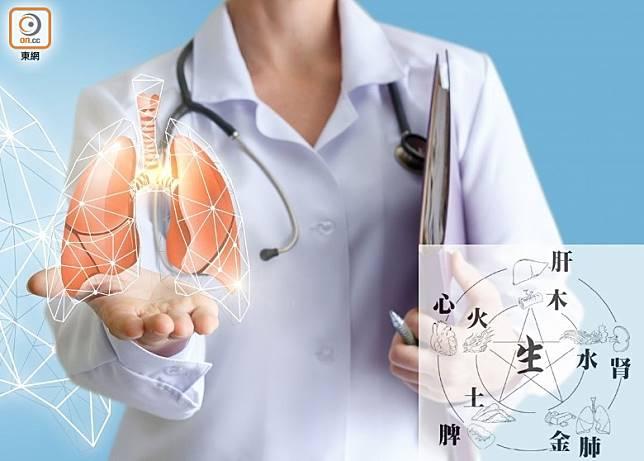 五行的金代表肺,因為萬物以呼吸為生命的最重要象徵。(互聯網)