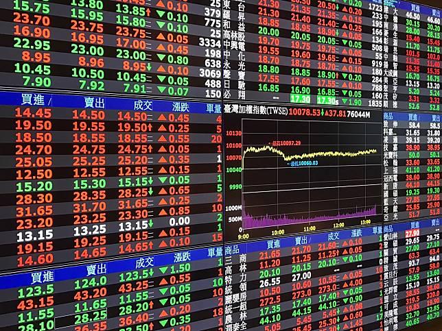 ▲台股2月12日一度挑戰10100點大關,終場漲93點,收在10097.74點,漲幅0.9%,成交金額來到1229億元。(圖/NOWnews資料照片)