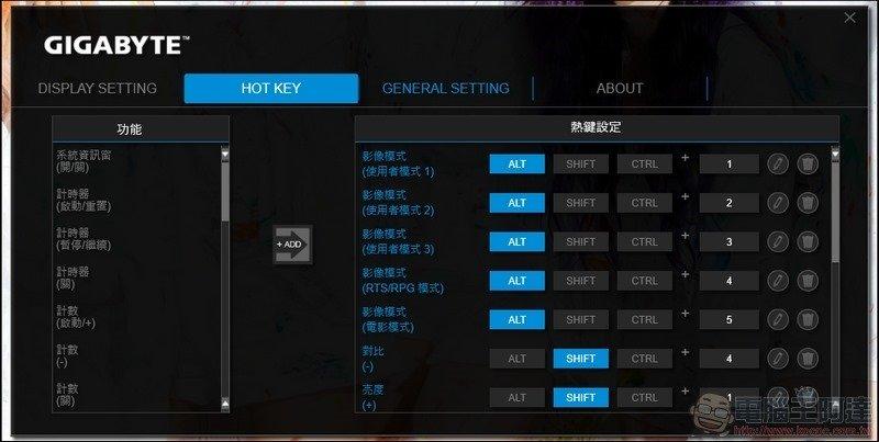 GIGABYTE G32QC 曲面電競螢幕實測數據 - 33