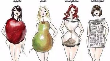 你究竟是甚麼身型呢?看身型買「大衣」絕對不會出錯!