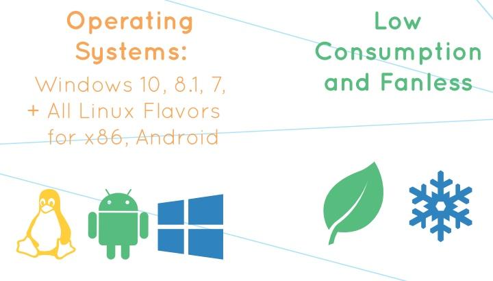 Udoo X86 II支援Windows 10、Linux、Android等作業系統。