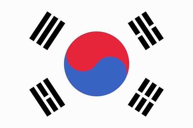 韓國與中國市場的 依存關係