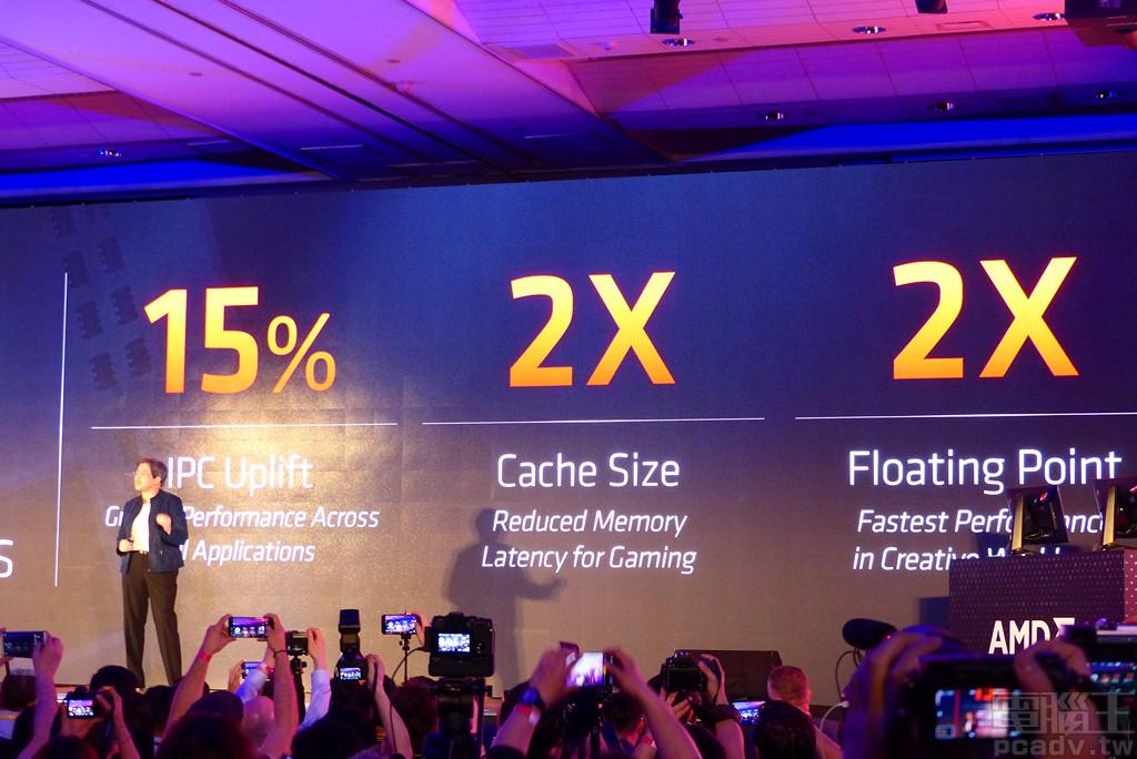 ▲ 第三代 Ryzen 桌上型處理器系列相較前一世代,浮點運算效能和快取容量增為 2 倍,IPC 效能則增加 15%。