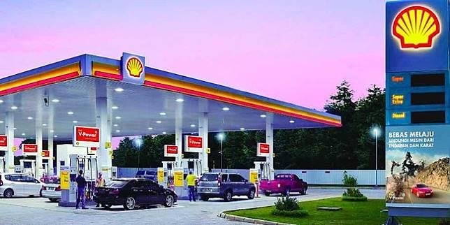 SPBU Shell (shell.co.id)