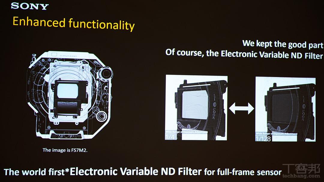 全片幅專業攝影機 Sony FX9 在台上市,將支援 4K 60p 與 15 檔動態範圍