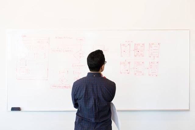 「給你6萬元,你願意馬上離職嗎?」從新人測試,看跨國大公司的14條原則
