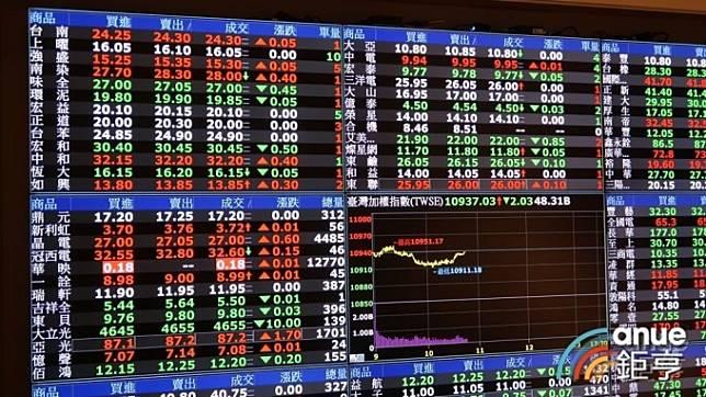 〈2020產業前瞻〉貿易戰+降息雙重夾殺 銀行獲利挑戰加劇