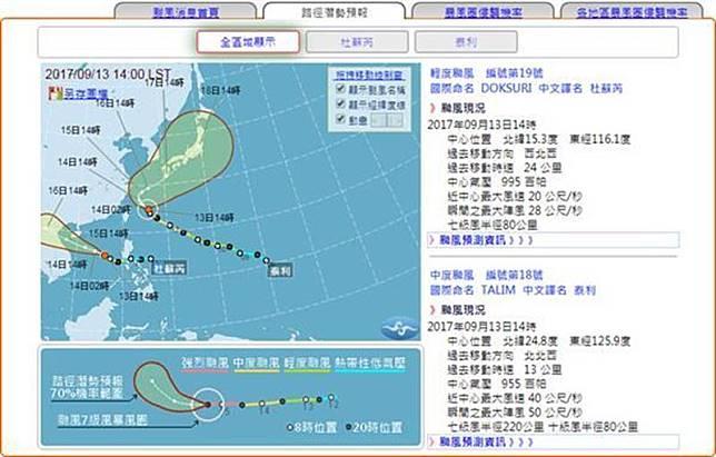 颱風泰利轉彎 14日深夜可望解除海警