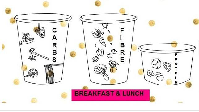 [Bintang] Paper Cup Diet