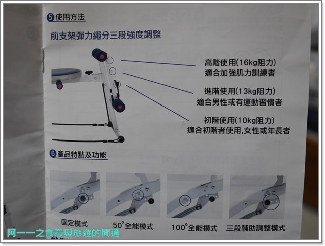 人魚線馬甲線愛享客Chanson強生青花魚二代全能健身器image008