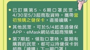 「口罩實名制」1.0-3.0一次看懂 超商取口罩開放插卡「續購」
