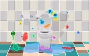 從廚房到浴室~原來居家細菌這裡最多