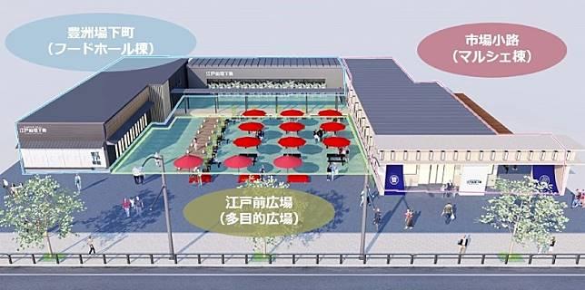 它是由江戶前廣場、豐洲場下町和市場小路三部份組成。(互聯網)