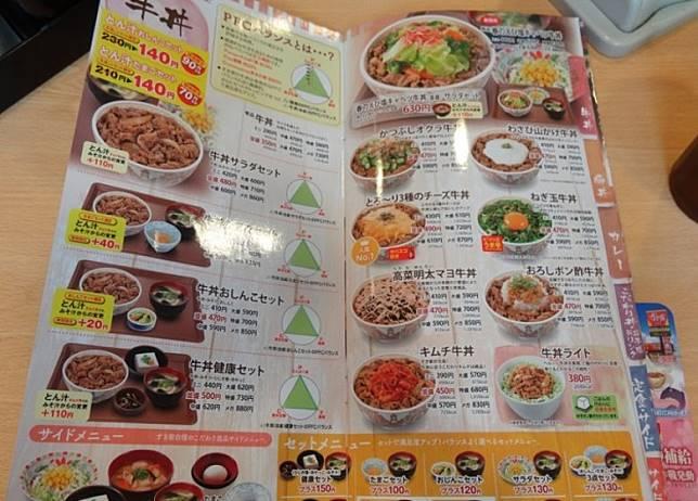 「すき家」大多不設自動售票機,不過菜單上都附有餐點的照片,即使不懂日語,問題也不會太大。(互聯網)