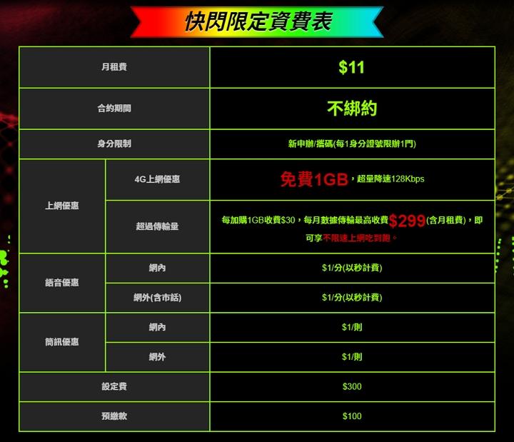 亞太電信雙 11 方案搶先跑,月租費 11 元享 1GB 不限速上網、限量 11,111 組