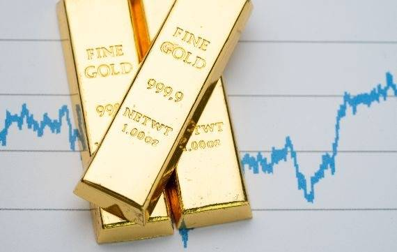 金價自2013年以來首次收於1600美元之上