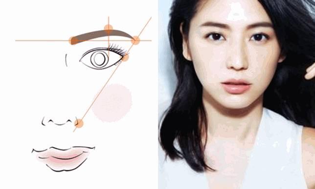เทรนด์คิ้วสไตล์สาวญี่ปุ่น… สวยใสสไตล์ Minimal