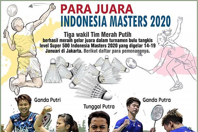 Juara Indonesia Masters 2020
